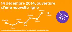 ミラノと南東フランスを結ぶ新路線「テロ」が運行開始