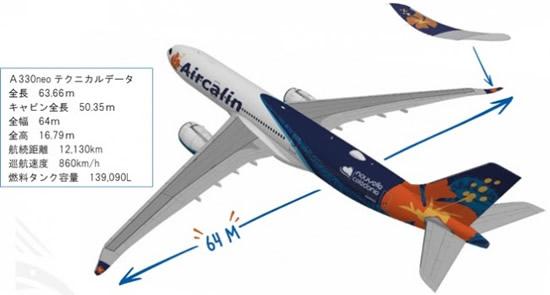 AirCalin A330neo
