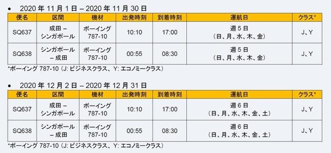 SQ2010_1