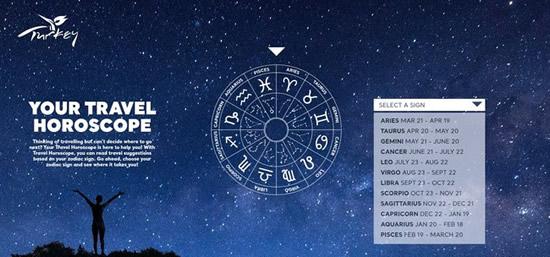 TR Travel Holoscope