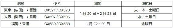 CX 21JAN Schedule